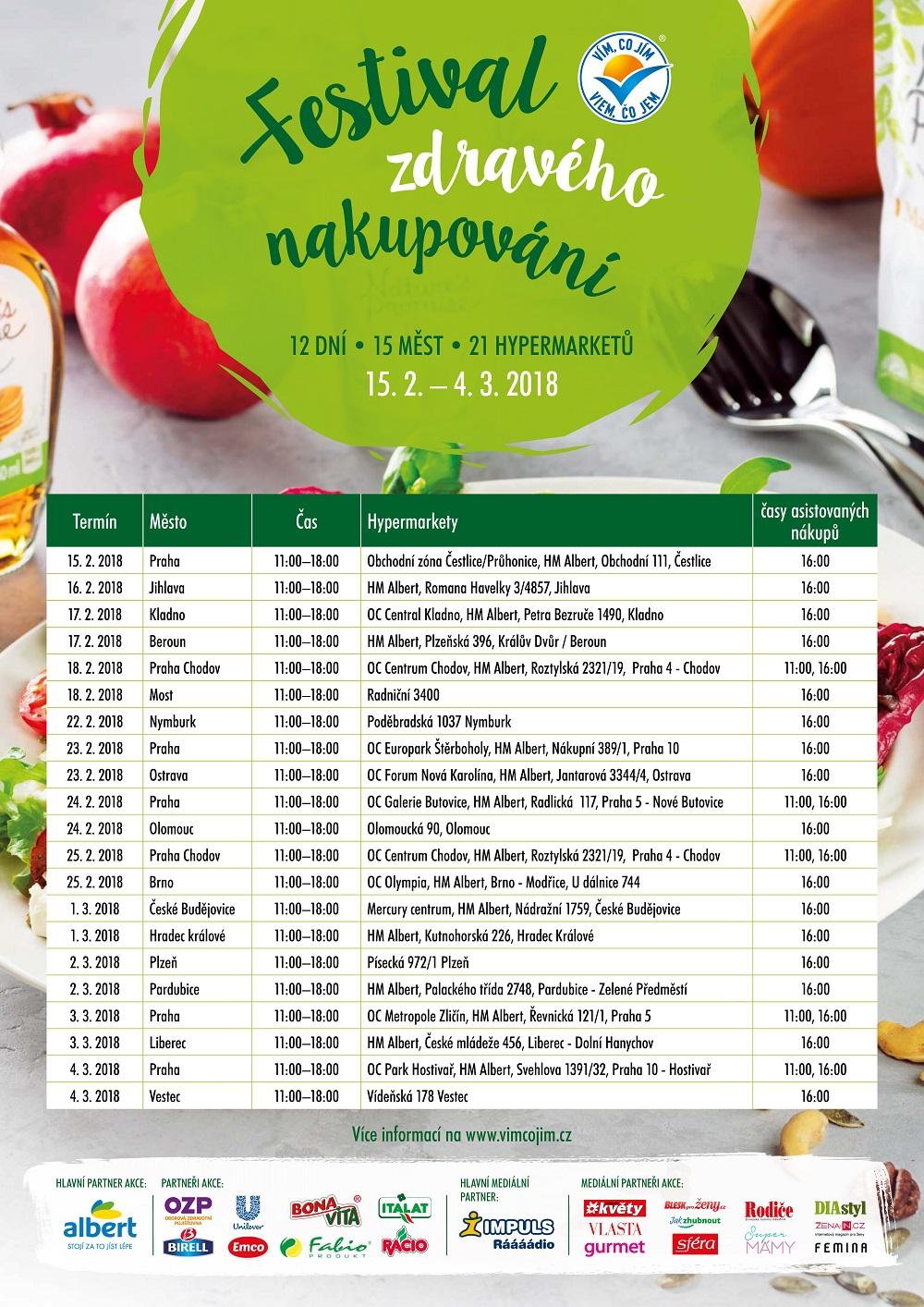 Místa a časy Festivalu zdravého nakupování