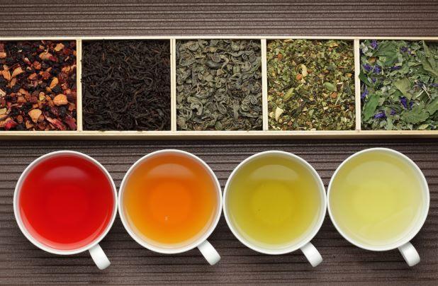 Druhy čajů