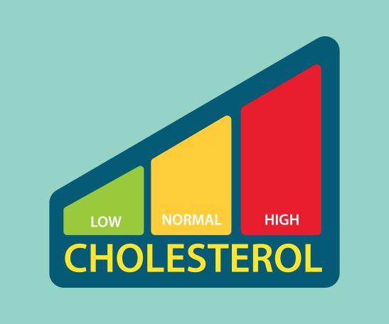 Cholesterol v potravinách nevadí? Za všechno mohou cukry...