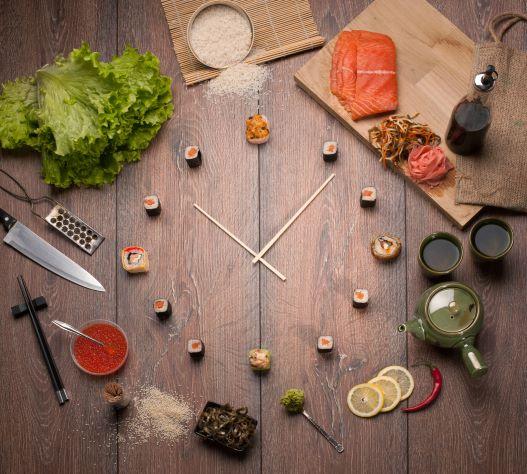 Nutriční timing