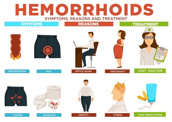 hemoroidy reasons