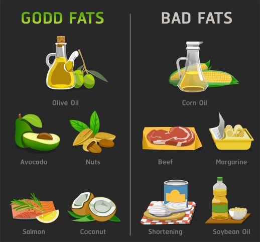 rozdíl v tuku