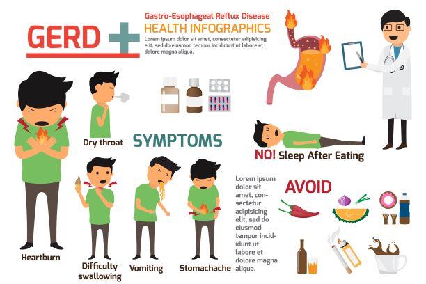symptomy
