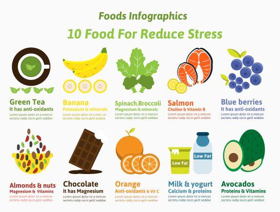 potraviny proti stresu