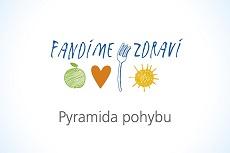 Fandíme zdraví - PYRAMIDA POHYBU